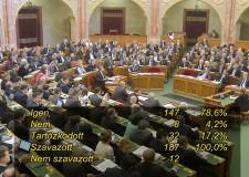 Megszavazta az Országgyűlés a Vtv. módosítását